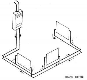 circuito-de-calefacción -bitubo-retorno-directo