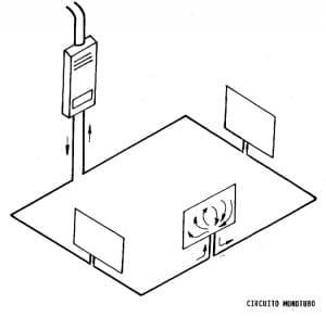 Circuito de calefacción monotubular