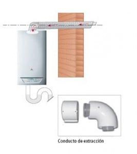 Calderas Saunier Duval esquema de evacuación de gases y condensados