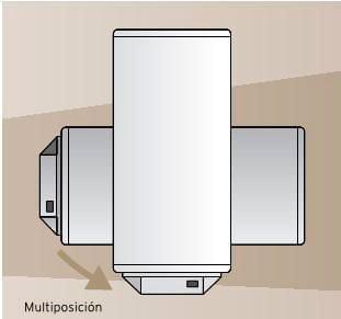 Posición de instalación de un termo eléctrico